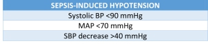 sepsis induced hypotension