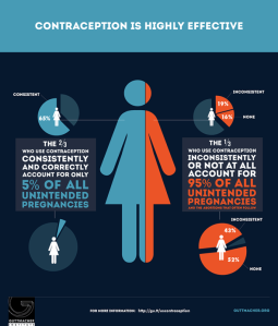 contraception-infographic2-660x775